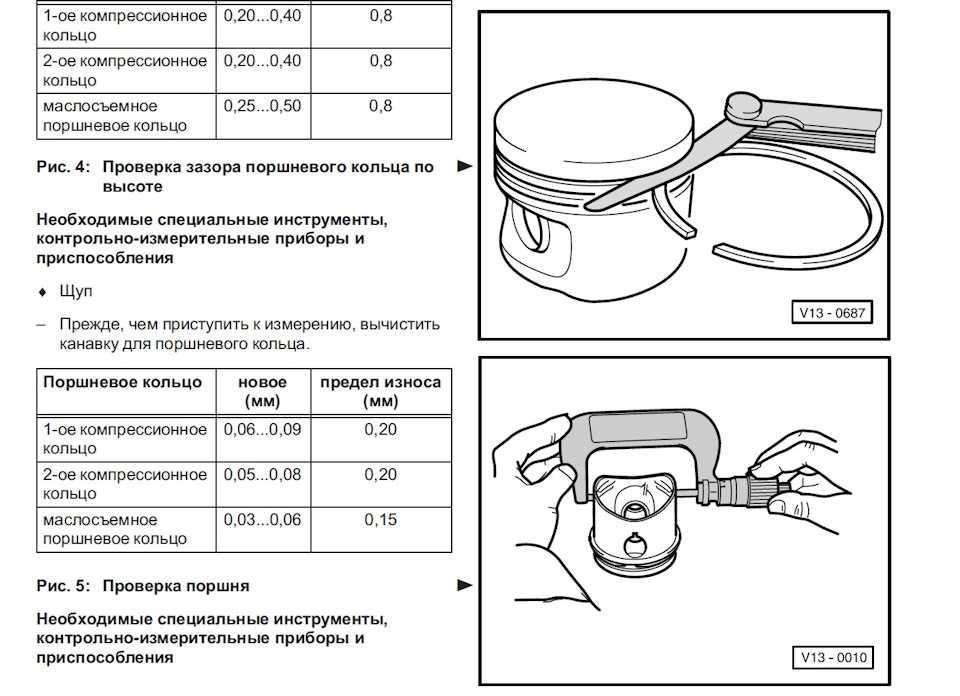 Как ставить кольца на поршень: технологический процесс установки и замены колец