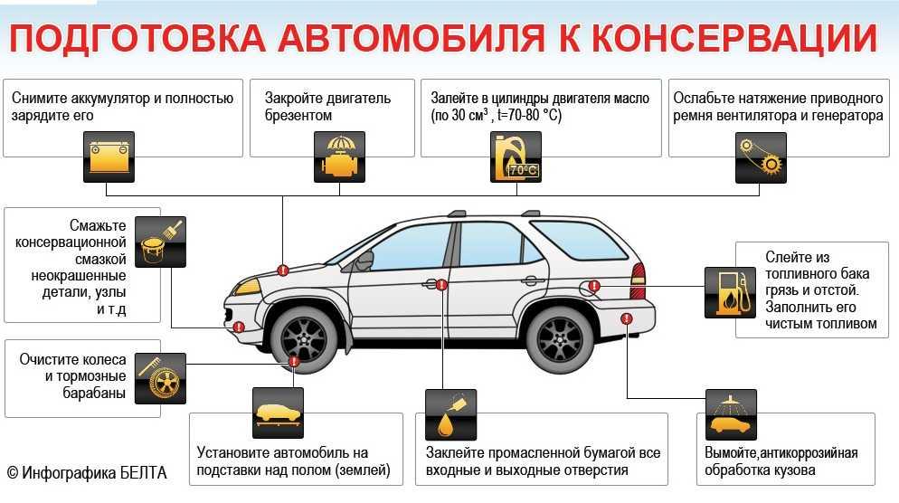 Особенности эксплуатации автомобиля зимой важные моменты