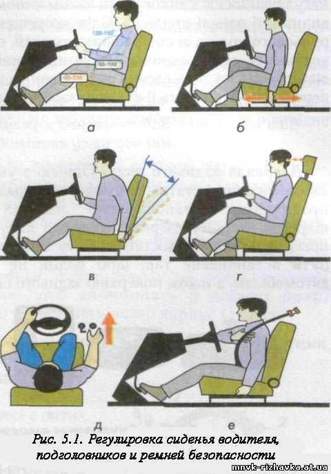 Правильная посадка за рулем по высоте. правильная посадка за рулем.