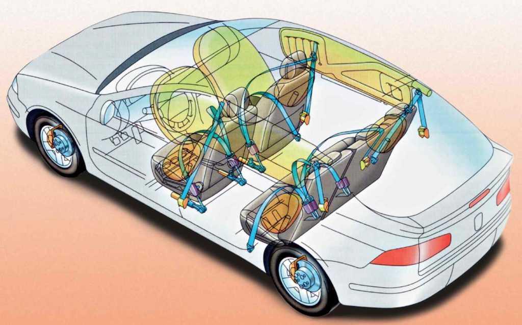 Система пассивной безопасности автомобиля: устройство и задачи