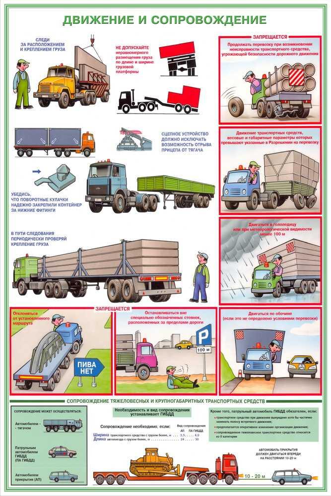 Правила безопасности в автомобиле, поезде. соблюдение правил безопасности в автомобиле