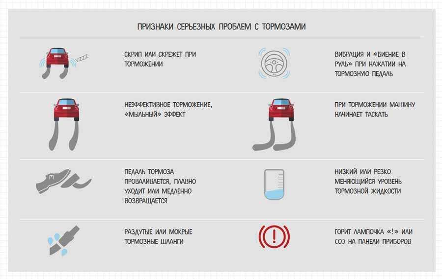 Лайфхаки для авто - супер хитрости для автовладельцев - автопортал 100.ks.ua