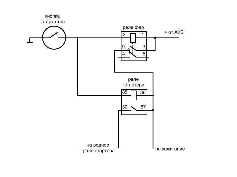Как правильно отключать и подключать аккумулятор на машине