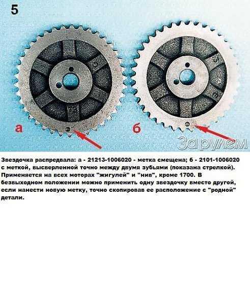 Восстановление постелей распредвалов на двигателях ep6