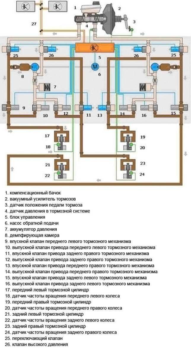 Антипробуксовочная система
