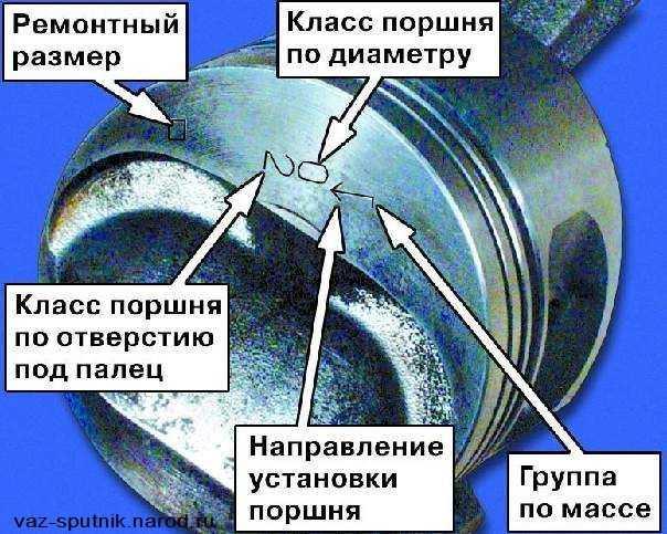 Как правильно ставить кольца на поршень, их расположение и схема установки