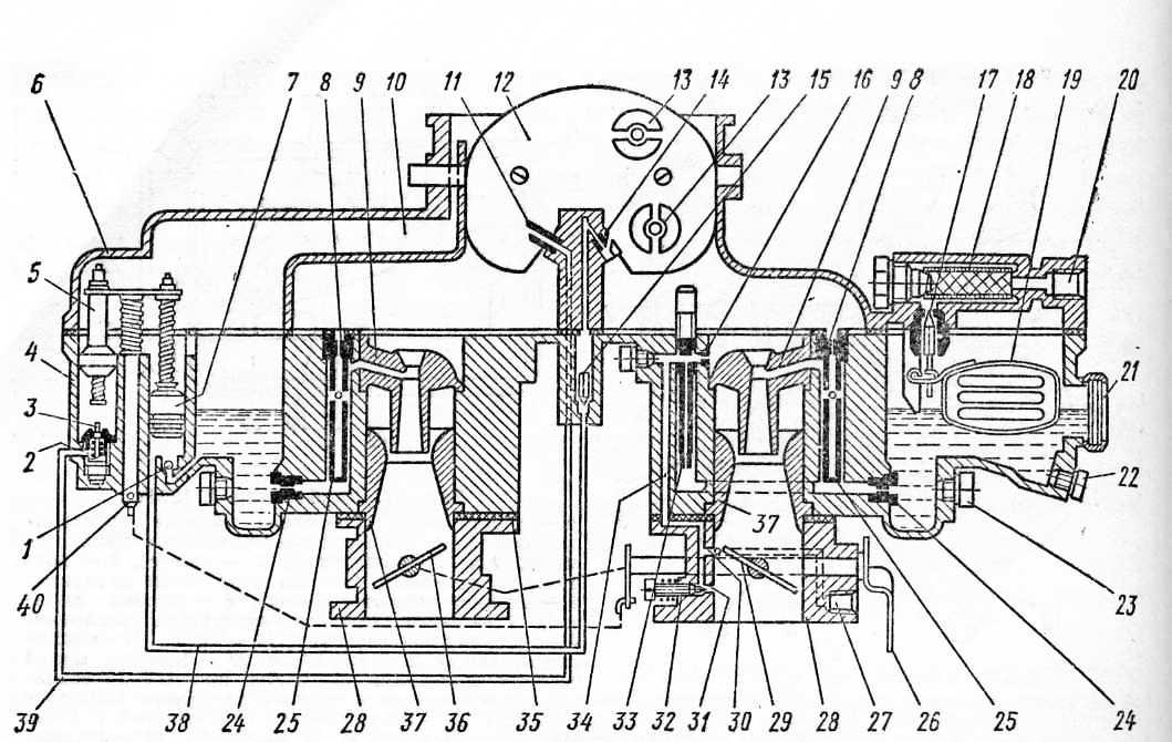 Как устроен и регулируется карбюратор к-126 | karburater.ru