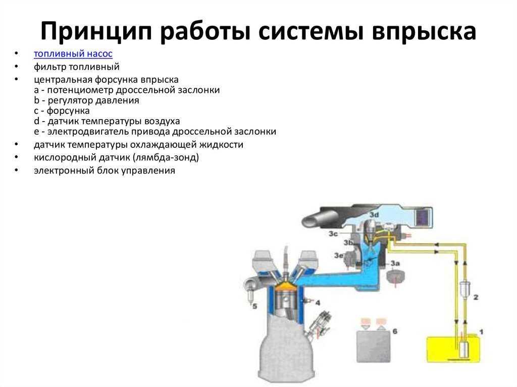 Замена форсунок, как демонтировать и заменить, как снять, вытащить и установить, как прописать, где располагаются трубка и рампа, затяжка заменяемой детали