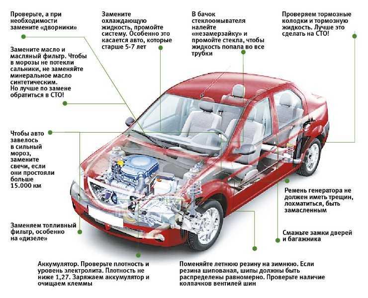 7 звуков которые подскажут о неисправности двигателя