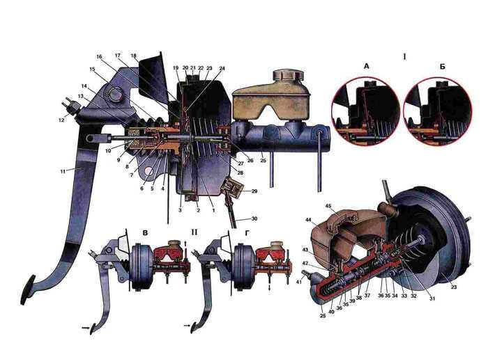 Схемы зарядных устройств для автомобильных аккумуляторов