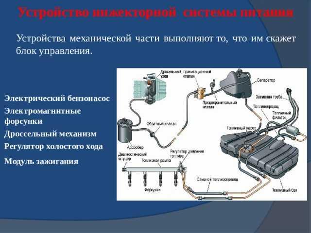 Впрыск воды в двигатель: система впрыска своими руками