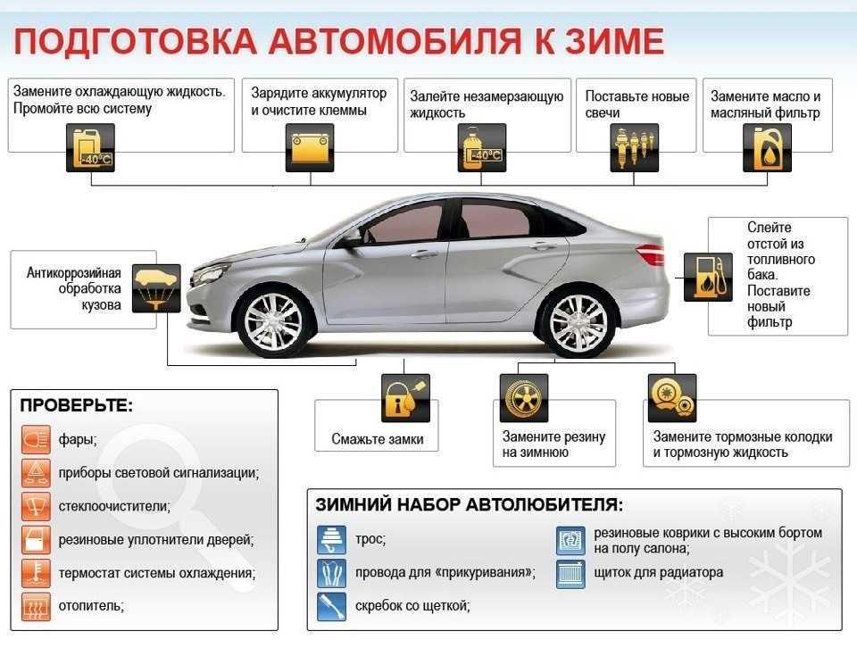 Эксплуатация автомобиля зимой. рекомендации. - семейный-автомобиль